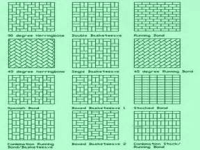 different types of brick patterns top 28 different types of brick patterns anna lucille boozer 2015 amheida ii a late romano