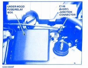 Honda Acura Rl 1998 Fuse Box  Block Circuit Breaker Diagram