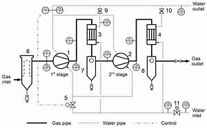 Compressor Connection Diagram Including The Description Of The