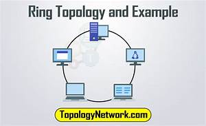 What Is Ring Topology  Definition