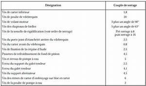 Couple De Serrage Vis : renault moteur injection directe diesel manuel de r paration couples de serrage ~ Gottalentnigeria.com Avis de Voitures