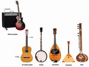 guitar noun - Definition, pictures, pronunciation and ...