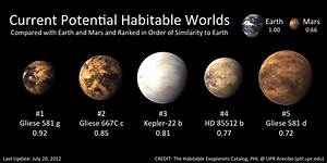 Exoplanet Gliese 581g Makes the Top 5 - Universe Today
