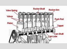 What are tappets and how do they affect performance of