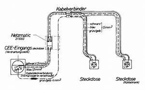 Elektrik Selber Verlegen : wohnmobil ausbauratgeber 09 12v und 230v anlage strom ~ Lizthompson.info Haus und Dekorationen