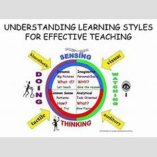Learning Styles And Ways Of Thinking — Steemit