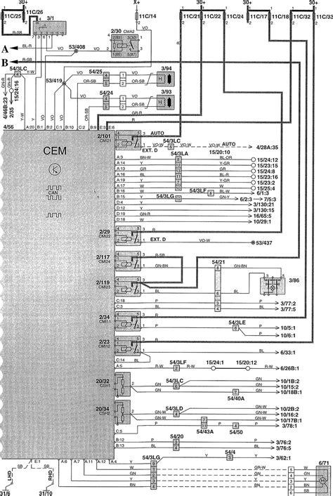 volvo v70 2002 wiring diagrams power distribution