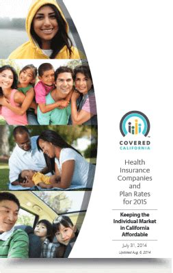 covered ca hoag health network