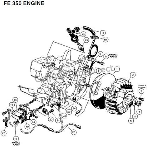 Engine Carryall Plus Part Club Car
