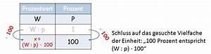 Grenzwert Online Berechnen Mit Rechenweg : berechnung grundwert prozentrechnen kapiert ~ Themetempest.com Abrechnung
