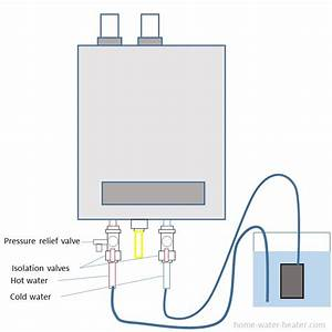 Tankless Maintenance Guide  U2013 Instructions And Tips