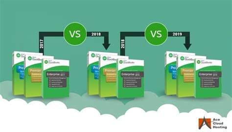 quickbooks      whats  difference