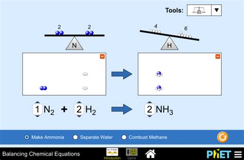 Balancing Chemical Equations  Chemical Equations  Conservation Of Mass  Phet Interactive