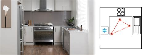 mitre 10 kitchen cabinets diy ideas how to plan your new kitchen mitre 10 7542