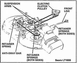 best 25 craftsman riding lawn mower ideas on pinterest With craftsman lt1000 clutch diagram also with craftsman 50 inch mower deck