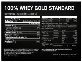 Gold Standard Whey Protein Nutrition Facts