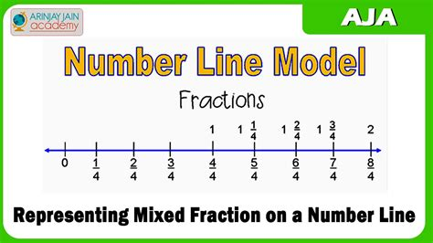 graph fractions on a number line illustrative