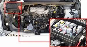 Buick Rendezvous  2002