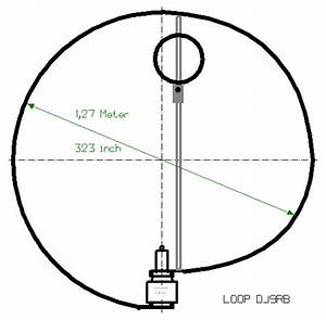 Antenne Berechnen : loop magnetic ~ Themetempest.com Abrechnung