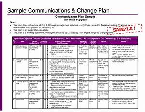 Training communication plan retail management training for Change management communication template