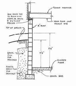 figure 1 common basement wall construction images frompo With basement wiringbasementwiring2jpg images frompo