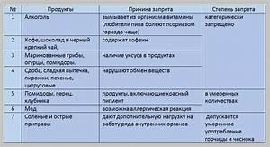 Артропатический псориаз мкб 10