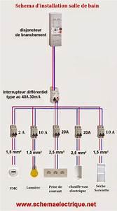 Branchement D Une Prise : 17 meilleures id es propos de tableau electrique sur ~ Dailycaller-alerts.com Idées de Décoration