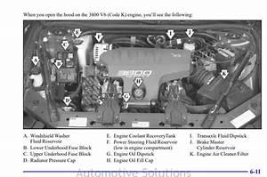 Chevy Impala 2000-2005 Fuse Box Diagram