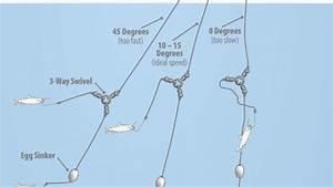 7 Fishing Tips To Better Long