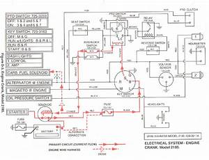 Cub Cadet Model 13wx90as009 Wiring Diagram