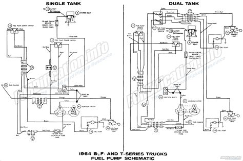 1964 ford truck wiring diagrams fordification info the 61 66 ford resource