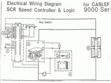 electric forklift wiring diagram wiring
