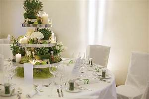 Wedding table decorations - Articles - Easy Weddings