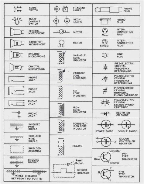 electrical symbols 11 electrical engineering pics
