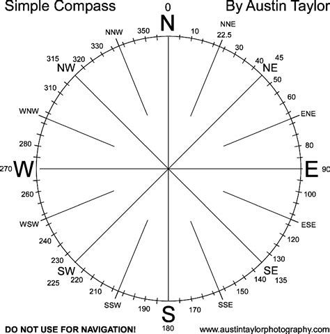 Printable Compass Rose Degrees