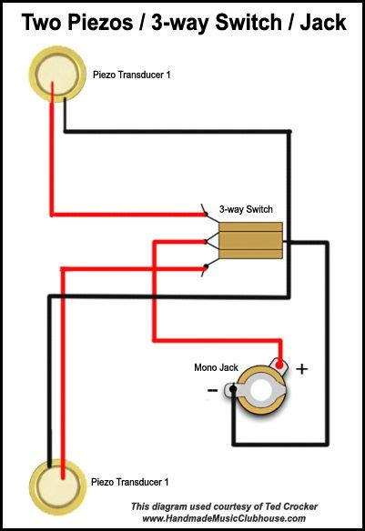 Advanced Piezo Wiring Diagram Strings Attached