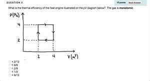 Heat Engine Diagram Thermodynamics Diagram Di 2020