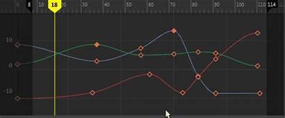 Maya Graph Editor Autodesk Keyframes Frames Drag
