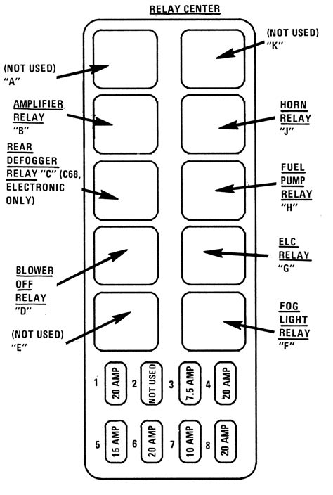 1993 Cadillac Fuse Box Diagram by Repair Guides Circuit Protection Fuses Autozone