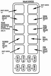 1990 Cadillac Brougham Fuse Box : repair guides circuit protection fuses ~ A.2002-acura-tl-radio.info Haus und Dekorationen