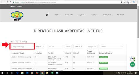 Surat Keterangan Akreditas by Cara Mengecek Status Akreditasi Universitas Termudah