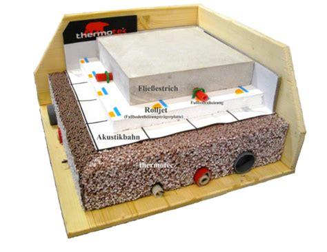 randdämmstreifen mit folie dfbremse oder dfsperre dfbremse oder dfsperre dfsperre oder dfbremse