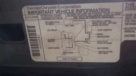 What Year Is My Vehicle? What Is The Engine Size? How To