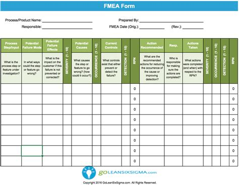 fmea template printable excel sheet