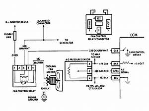 Stereo Wiring Diagram 1992 Chevy Silverado Diagramdrink Ciboperlamenteblog It