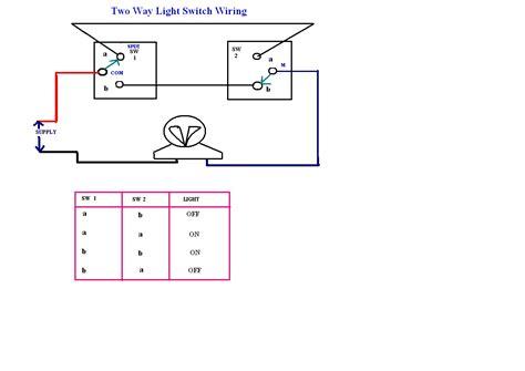 leviton 3 wire dimmer switch wiring diagram leviton wiring diagram for 2 way light switch australia