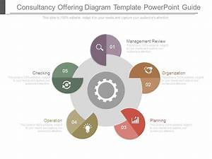 Consultancy Offering Diagram Template Powerpoint Guide