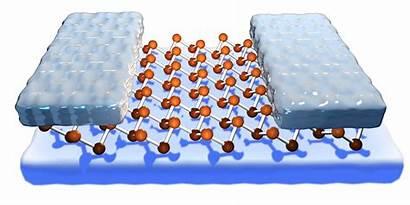 2d Semiconductor Miniaturisation Material Nanoelectronics Project Important