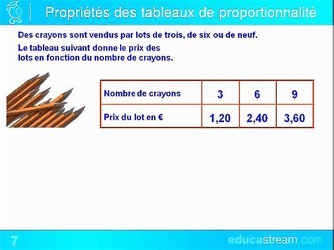 cours de grec moderne en ligne proportionnalit 233 cours maths 6 232 me