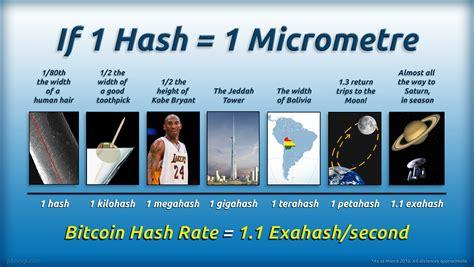 Bitcoin Meme - phneep 187 bitcoin meme what you say